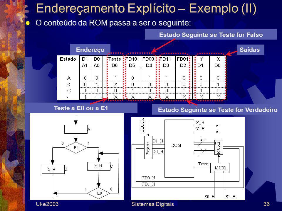 Endereçamento Explícito – Exemplo (II)
