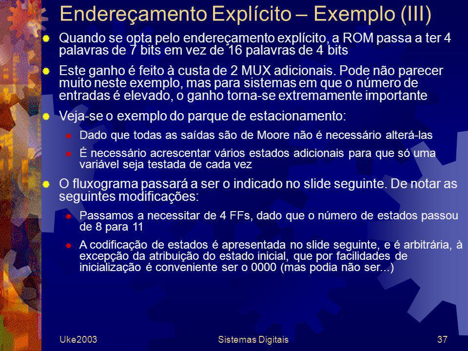 Endereçamento Explícito – Exemplo (III)