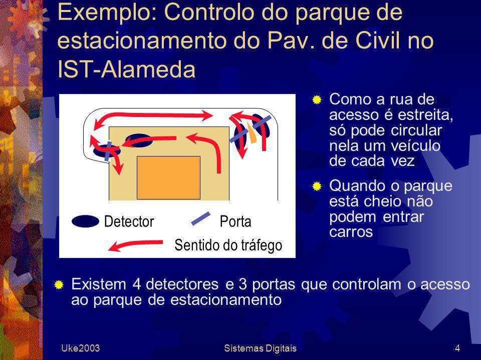 Exemplo: Controlo do parque de estacionamento do Pav