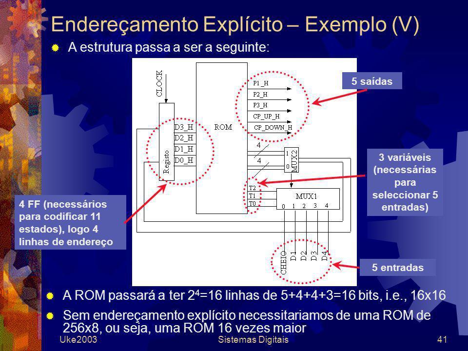 Endereçamento Explícito – Exemplo (V)