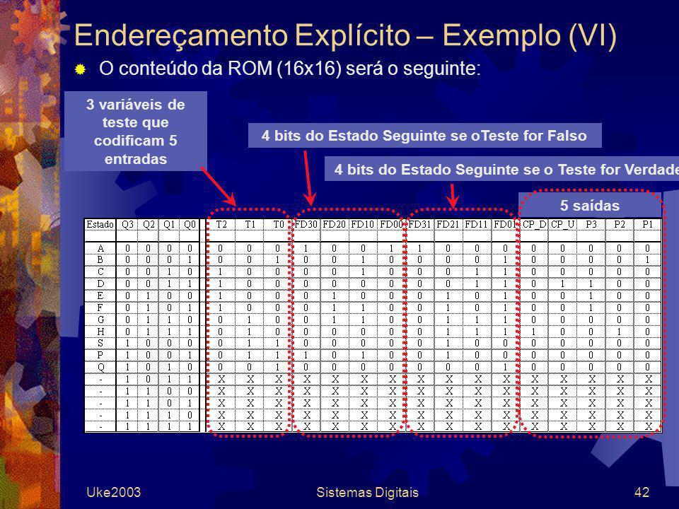 Endereçamento Explícito – Exemplo (VI)