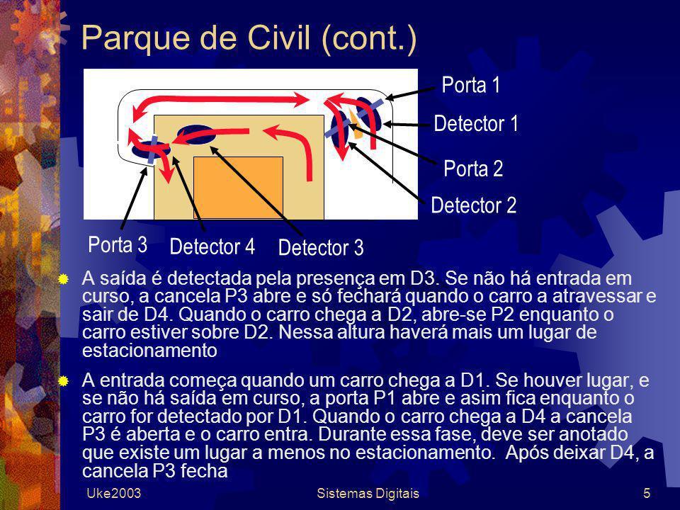 Parque de Civil (cont.) Porta 1 Detector 1 Porta 2 Detector 2 Porta 3
