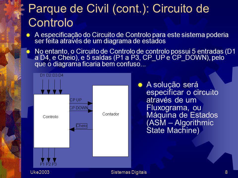 Parque de Civil (cont.): Circuito de Controlo