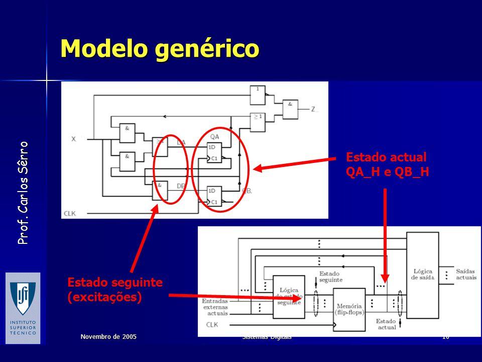 Modelo genérico Estado actual QA_H e QB_H Estado seguinte (excitações)