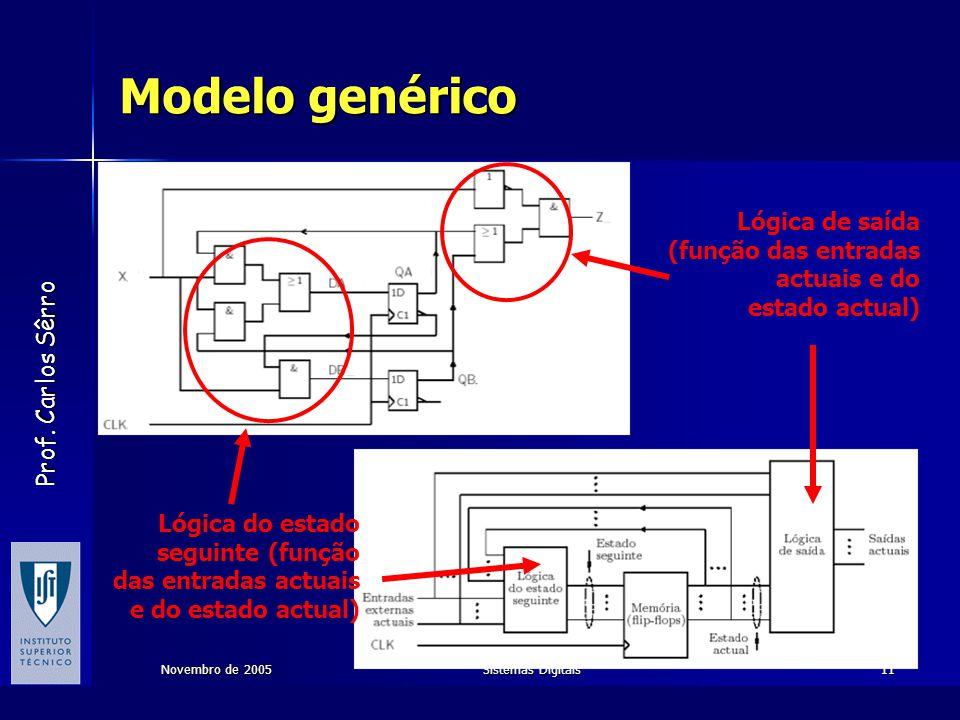 Modelo genérico Lógica de saída (função das entradas actuais e do