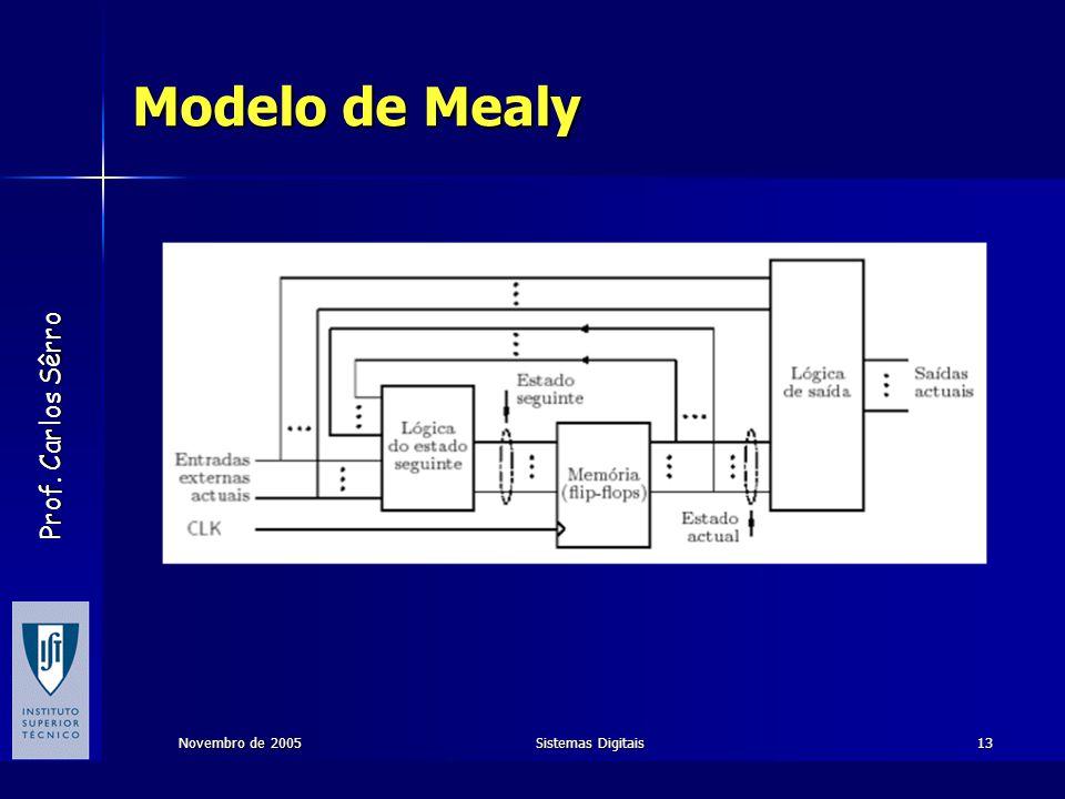 Modelo de Mealy Novembro de 2005 Sistemas Digitais
