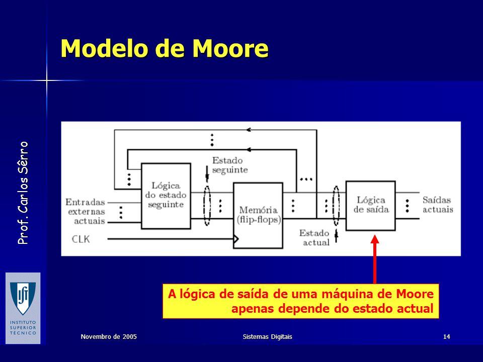 Modelo de Moore A lógica de saída de uma máquina de Moore