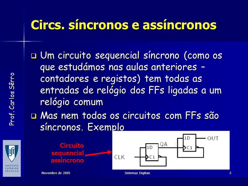 Circs. síncronos e assíncronos