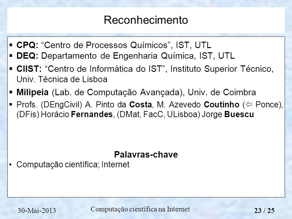Reconhecimento CPQ: Centro de Processos Químicos , IST, UTL