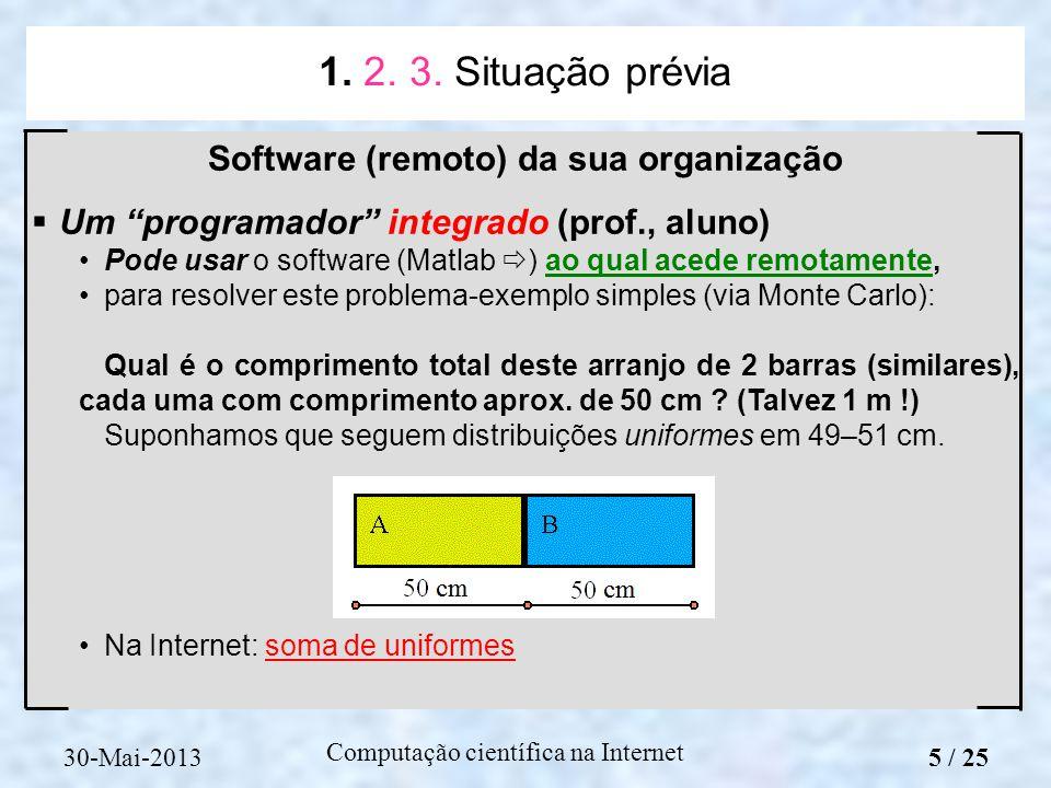 Software (remoto) da sua organização