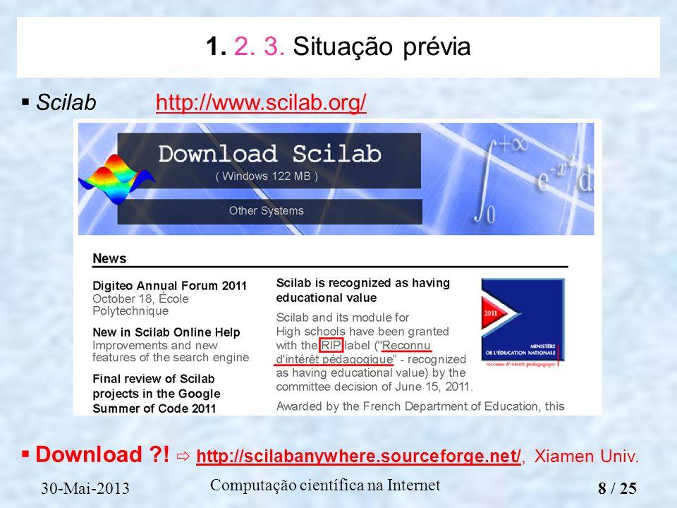 1. 2. 3. Situação prévia Scilab http://www.scilab.org/