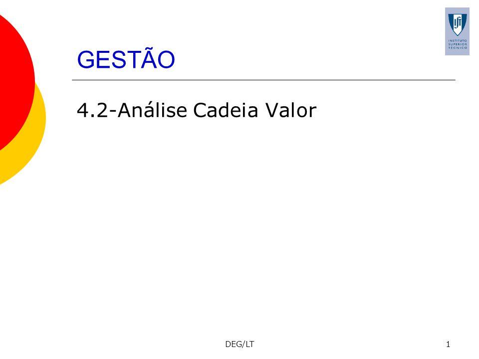GESTÃO 4.2-Análise Cadeia Valor DEG/LT