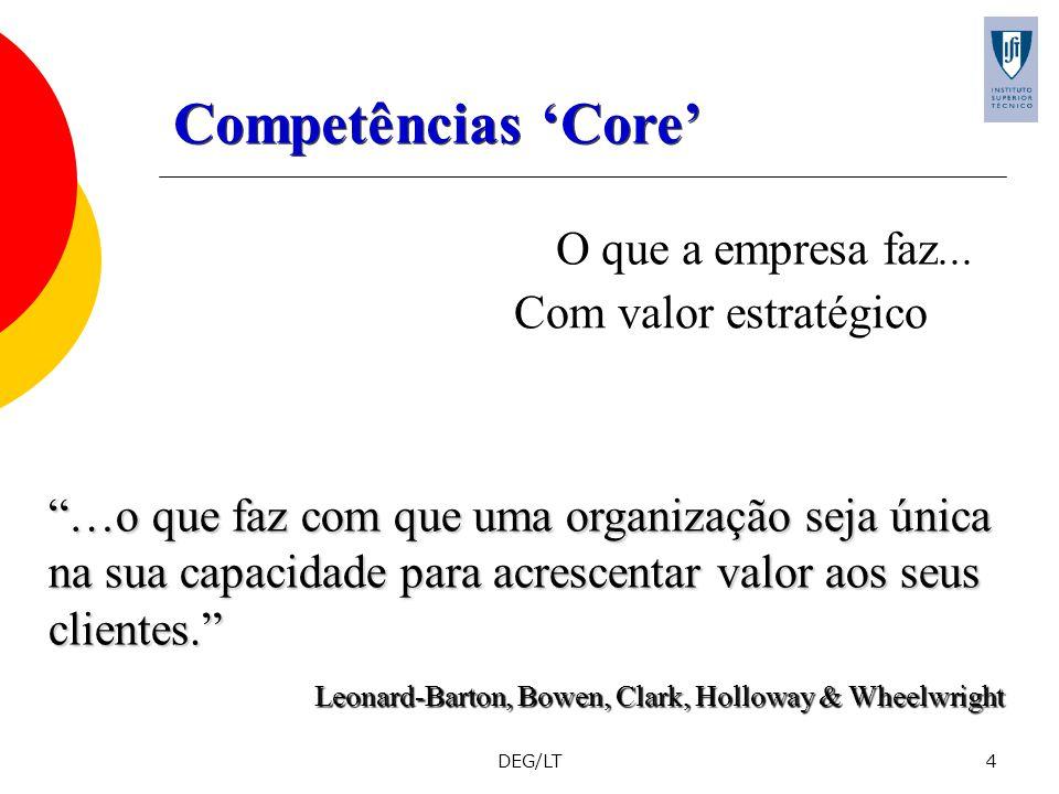 Competências 'Core' O que a empresa faz... Com valor estratégico