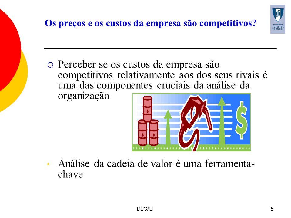 Os preços e os custos da empresa são competitivos