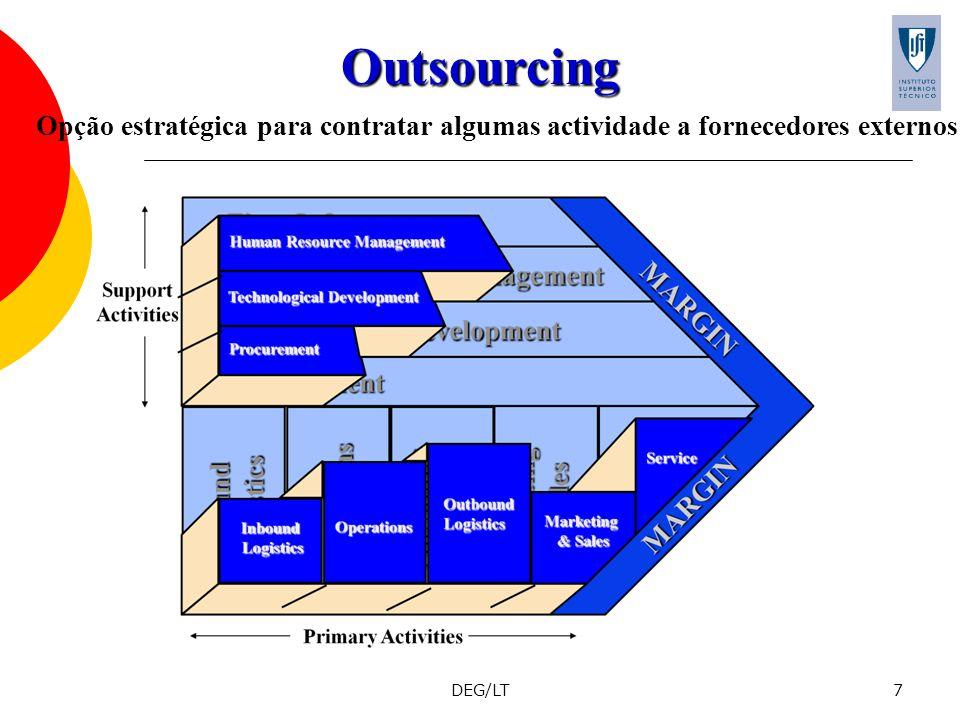 Outsourcing Opção estratégica para contratar algumas actividade a fornecedores externos DEG/LT