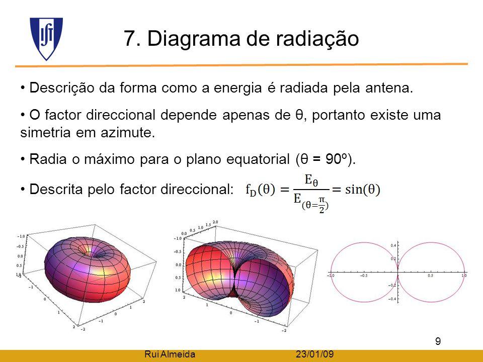 7. Diagrama de radiação Descrição da forma como a energia é radiada pela antena.