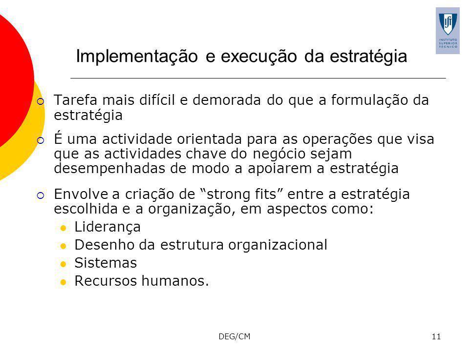 Implementação e execução da estratégia