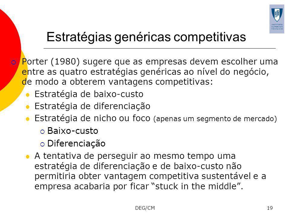 Estratégias genéricas competitivas