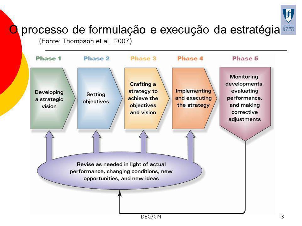 O processo de formulação e execução da estratégia