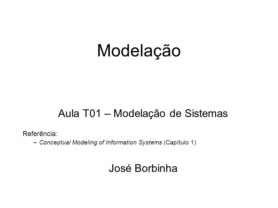 Aula T01 – Modelação de Sistemas