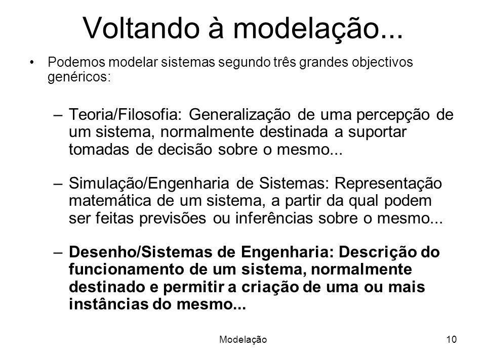 Voltando à modelação... Podemos modelar sistemas segundo três grandes objectivos genéricos: