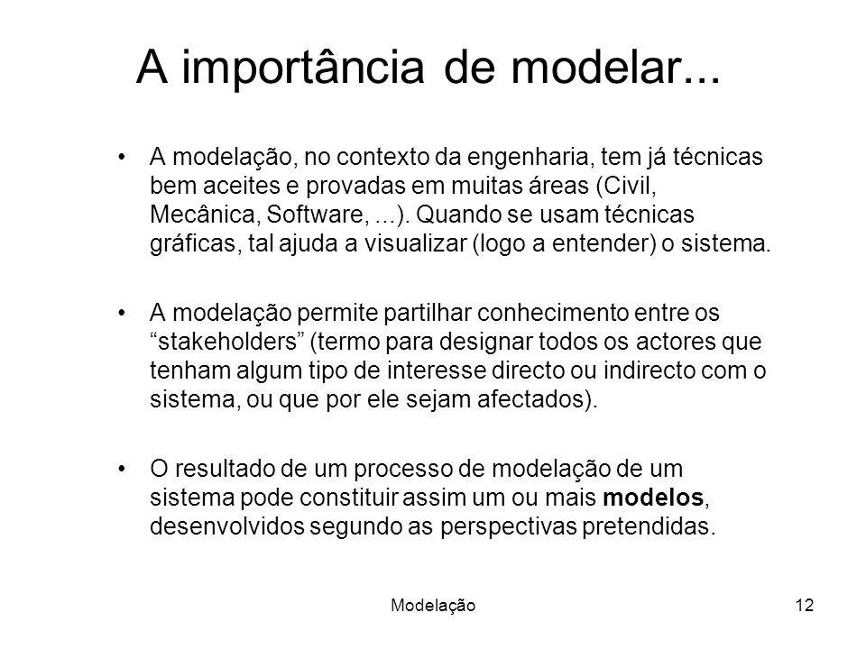 A importância de modelar...