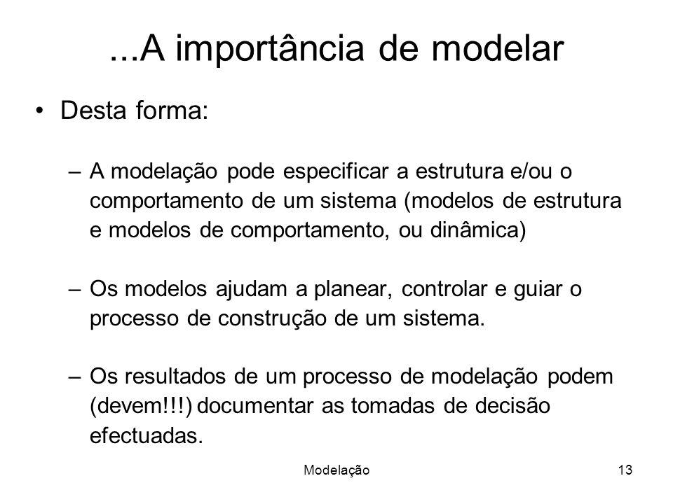...A importância de modelar