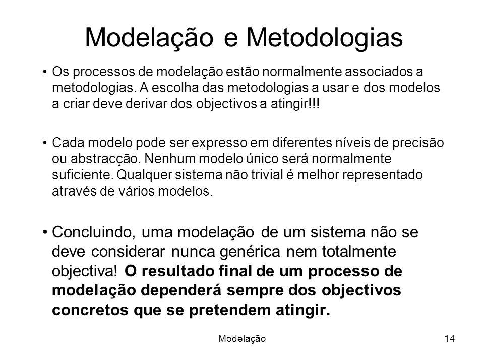 Modelação e Metodologias
