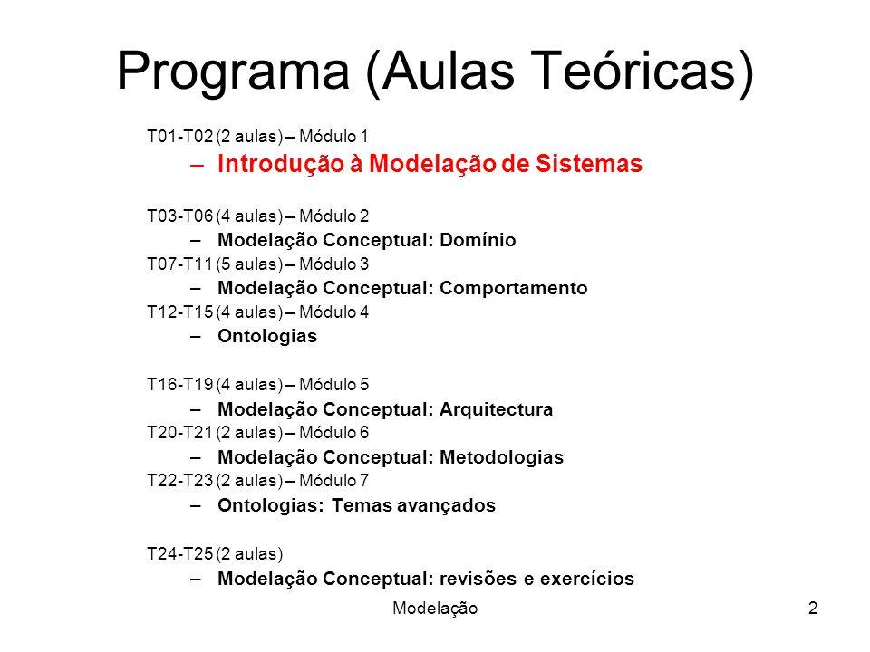 Programa (Aulas Teóricas)