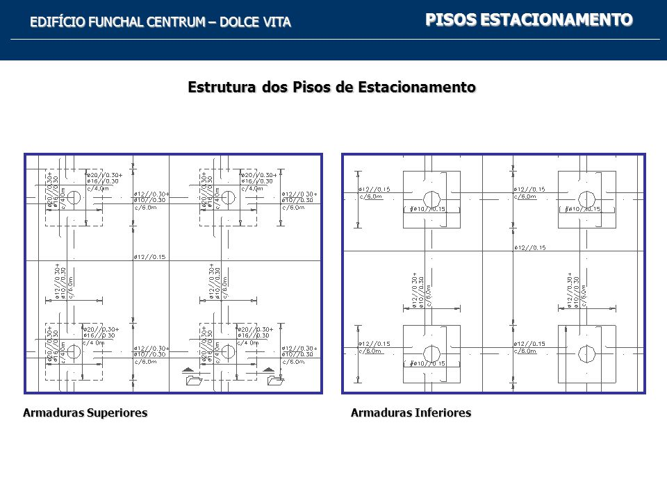 Estrutura dos Pisos de Estacionamento