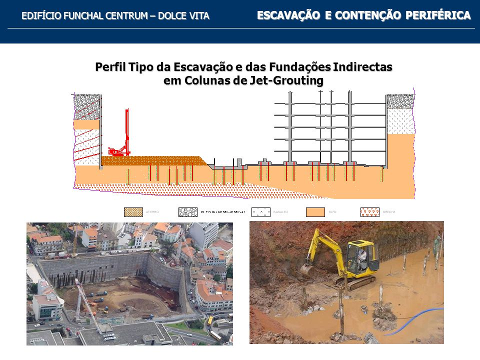 Perfil Tipo da Escavação e das Fundações Indirectas