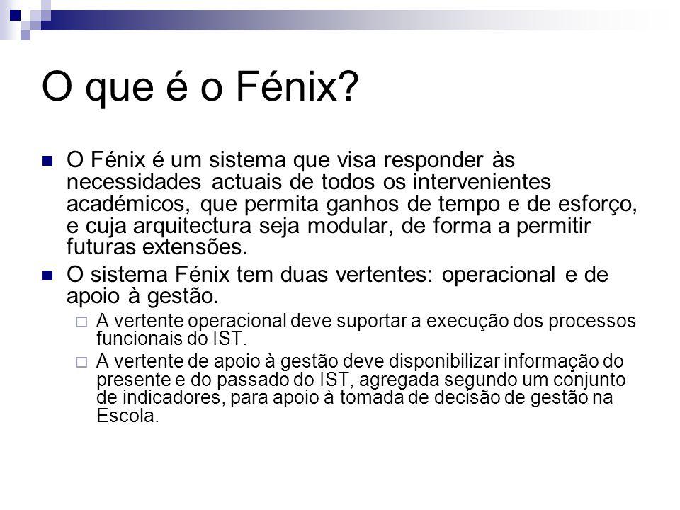 O que é o Fénix