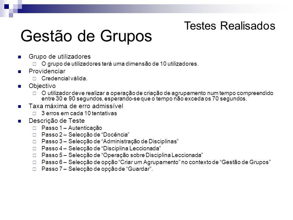 Gestão de Grupos Testes Realisados Grupo de utilizadores Providenciar