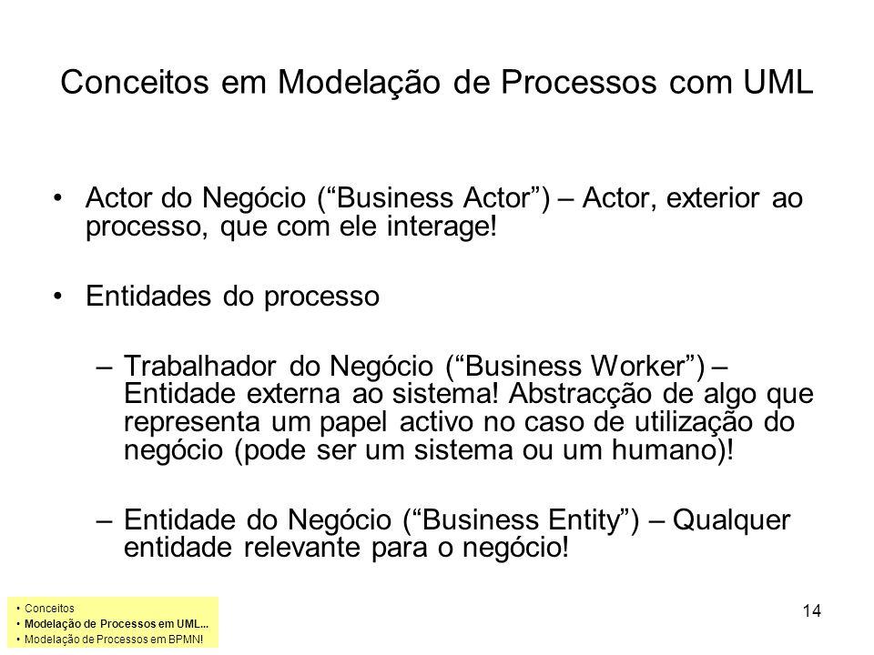 Conceitos em Modelação de Processos com UML