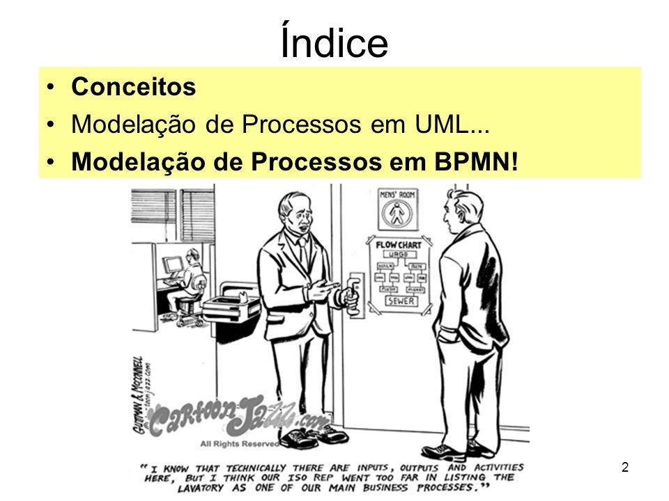 Índice Conceitos Modelação de Processos em UML...