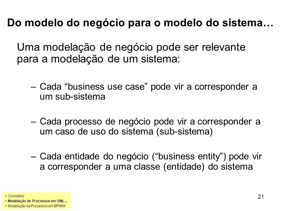 Do modelo do negócio para o modelo do sistema…