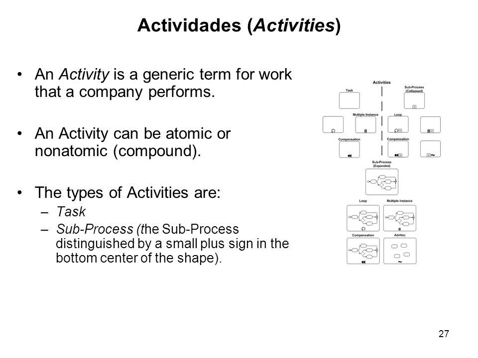 Actividades (Activities)