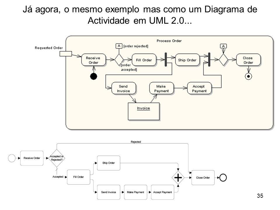 Já agora, o mesmo exemplo mas como um Diagrama de Actividade em UML 2.0...