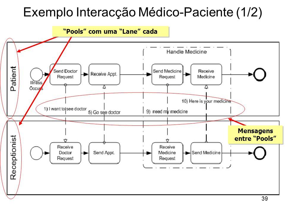 Exemplo Interacção Médico-Paciente (1/2)