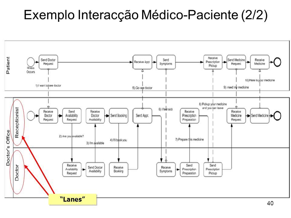 Exemplo Interacção Médico-Paciente (2/2)
