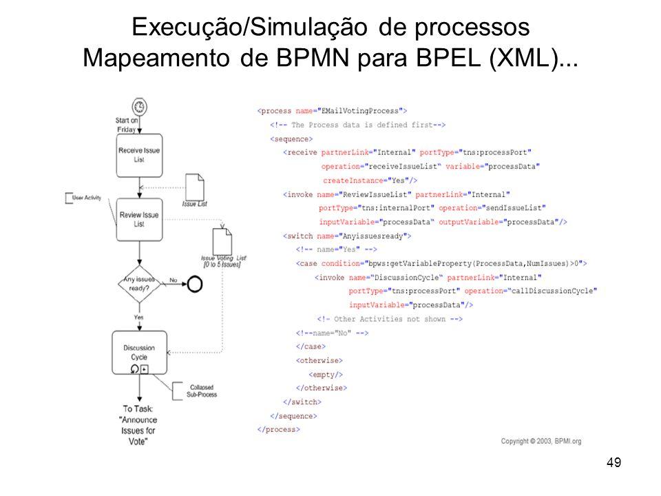 Execução/Simulação de processos Mapeamento de BPMN para BPEL (XML)...