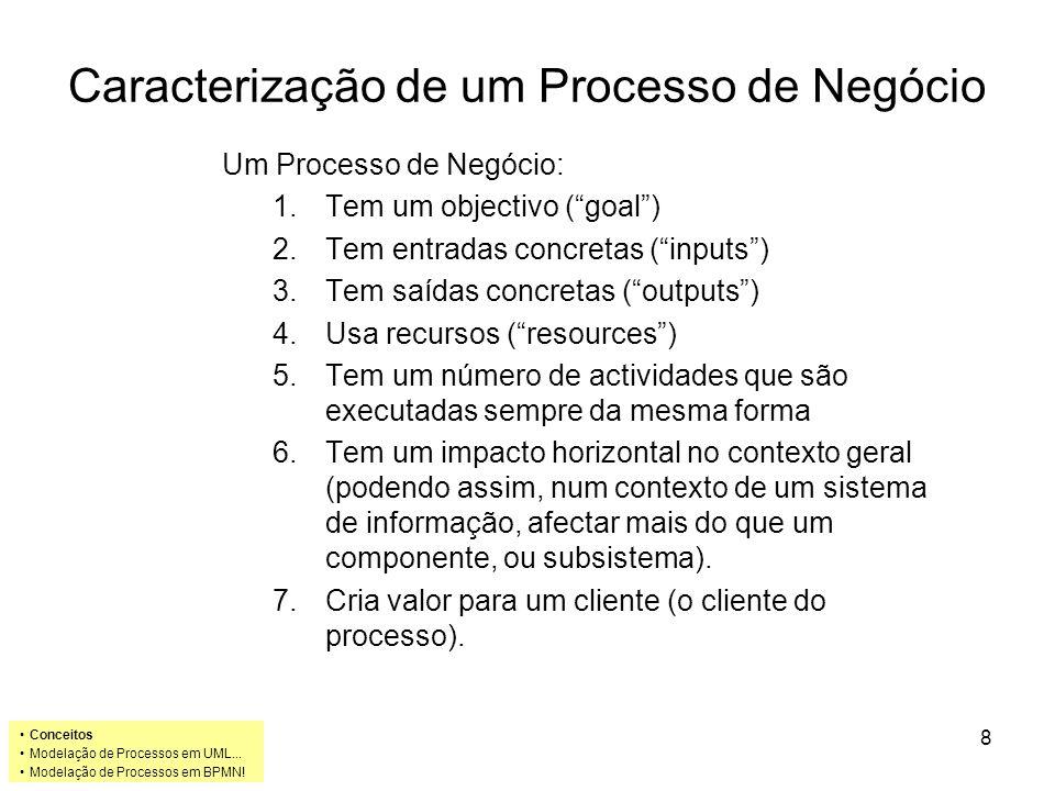 Caracterização de um Processo de Negócio