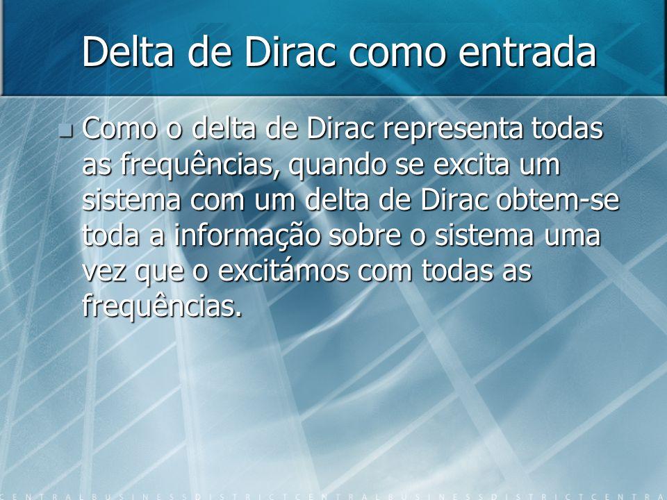 Delta de Dirac como entrada