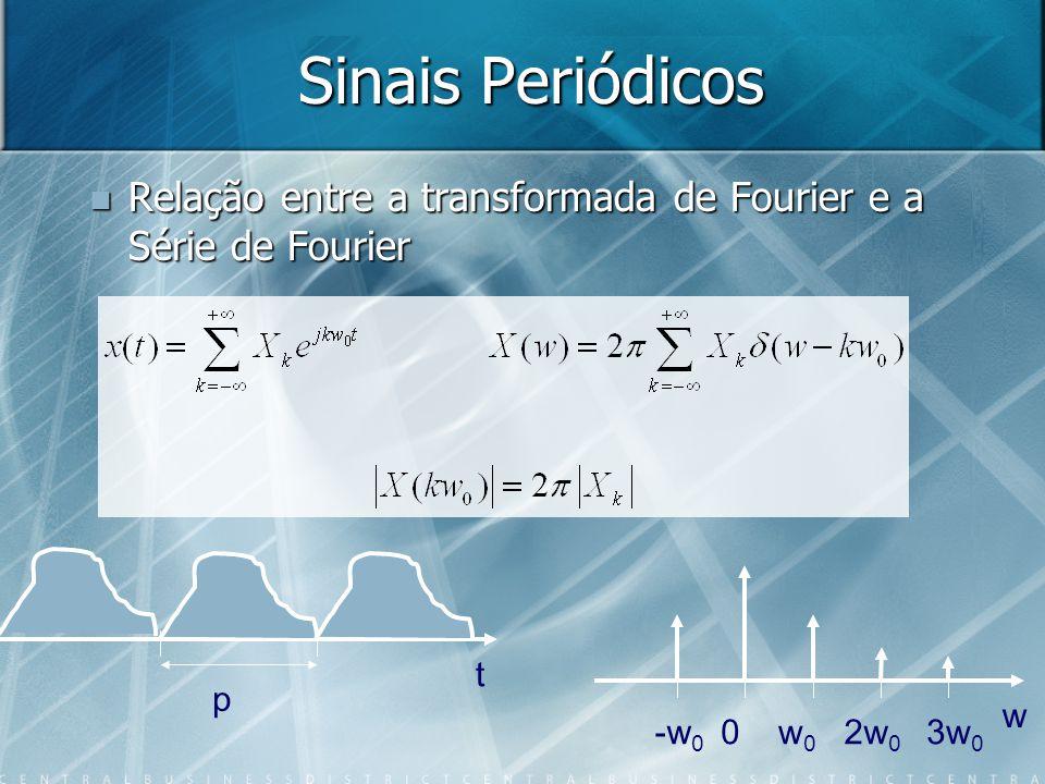 Sinais Periódicos Relação entre a transformada de Fourier e a Série de Fourier t p w -w0 w0 2w0 3w0