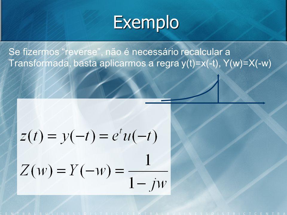 Exemplo Se fizermos reverse , não é necessário recalcular a