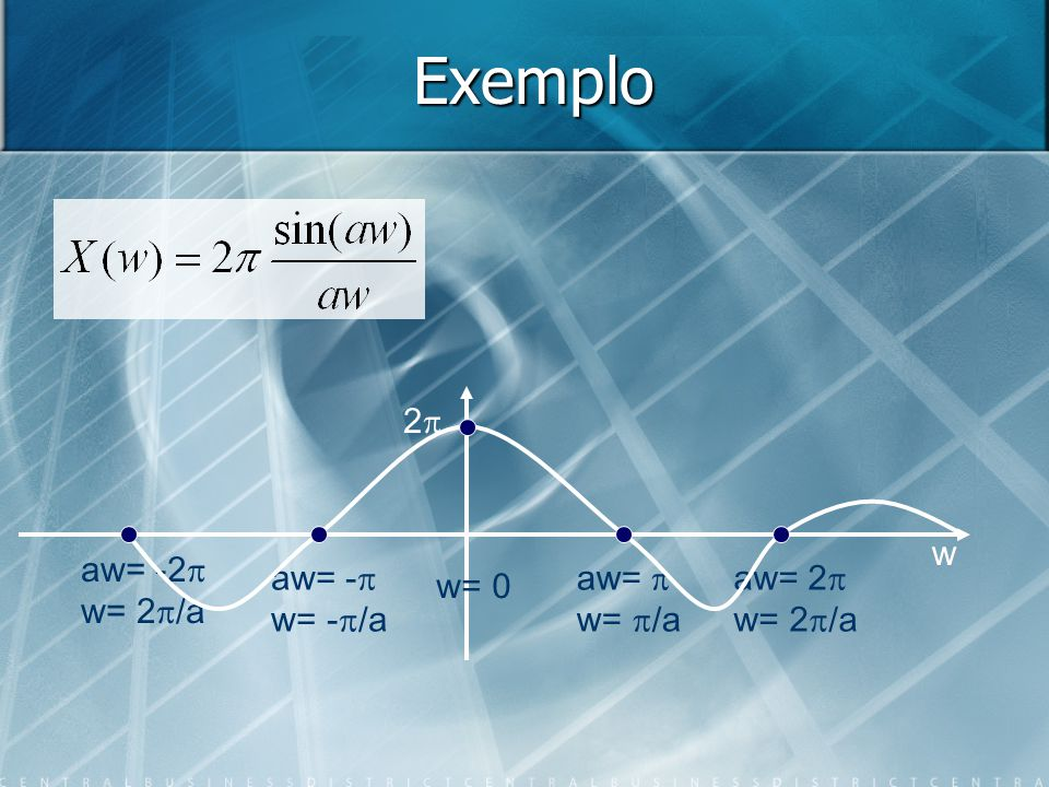 Exemplo 2 w aw= -2 w= 2/a aw= - w= -/a aw=  w= /a aw= 2