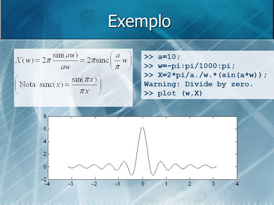 Exemplo >> a=10; >> w=-pi:pi/1000:pi;