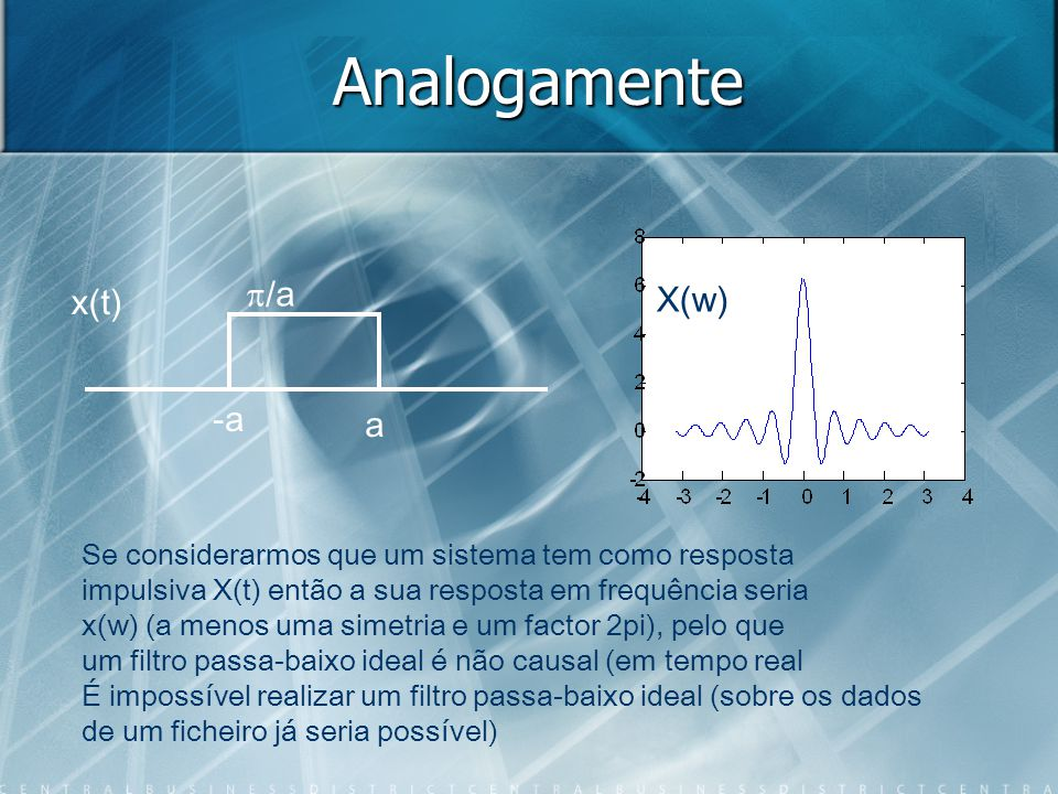 Analogamente /a x(t) X(w) -a a