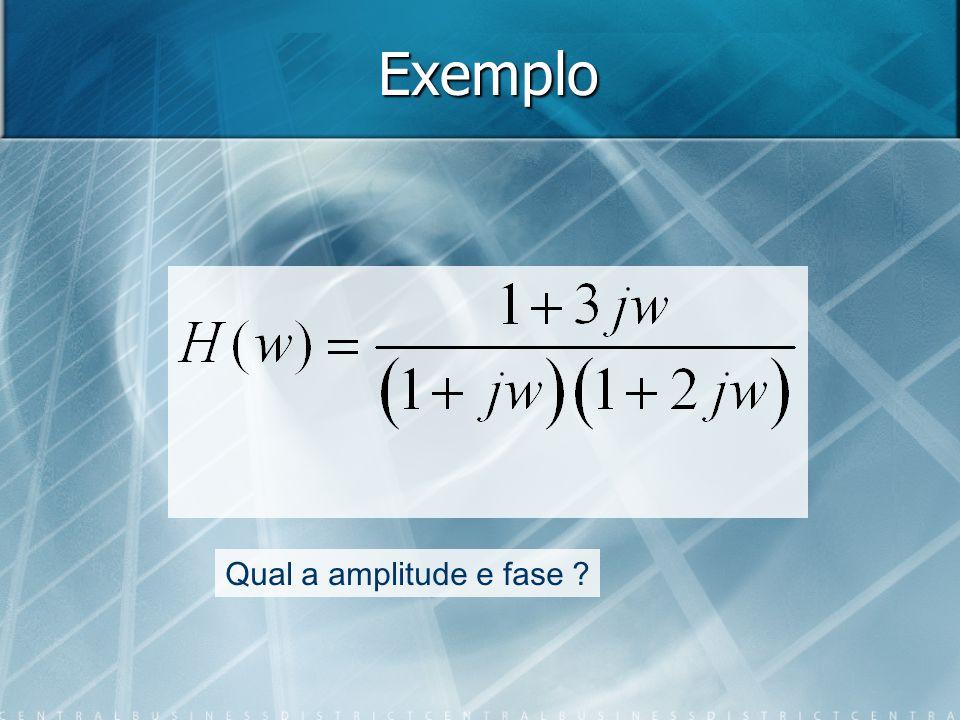 Exemplo Qual a amplitude e fase