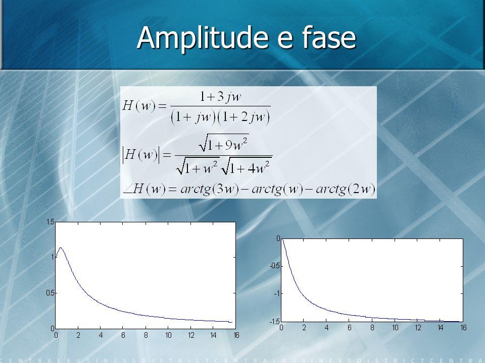 Amplitude e fase